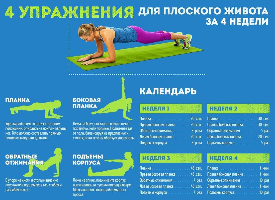 Планка Упражнение Для Похудения Живота. Программы тренировок с упражнением «Планка» для плоского живота для начинающих