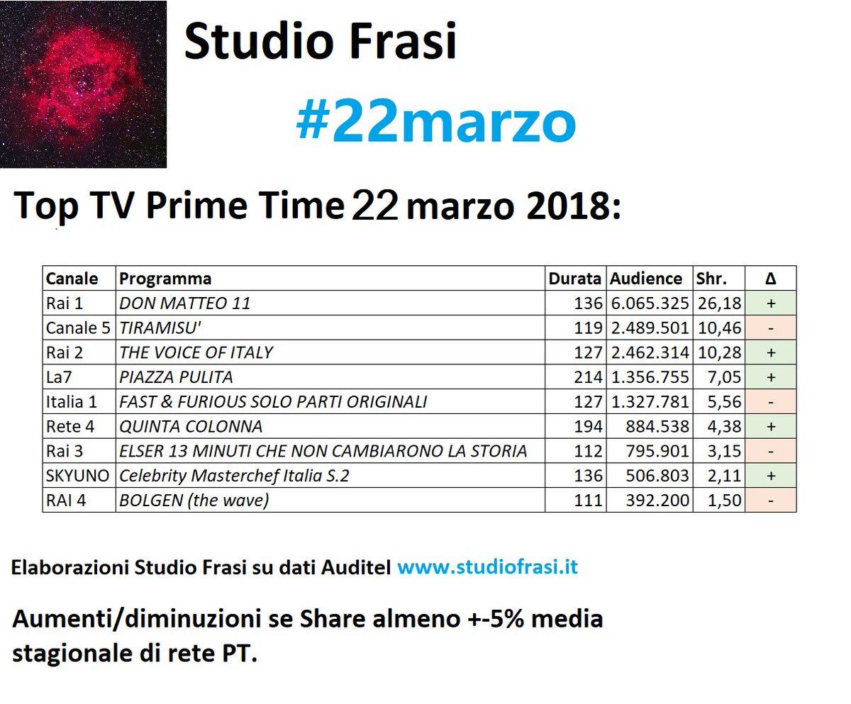 Top 100 Frasi Fast And Furious 5 Frasi Di Immagine Hd