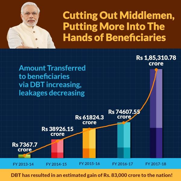 Cutting Out Middlemen, Putting More Into...