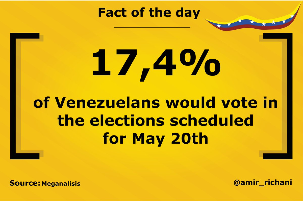 This number shows how Venezuelans have lost trust in the electoral system of the country.   This demonstrate how fractured the political situation in Venezuela is.   #13mar #mar13 #FrenteAmplio<br>http://pic.twitter.com/TPkx7QAqHO