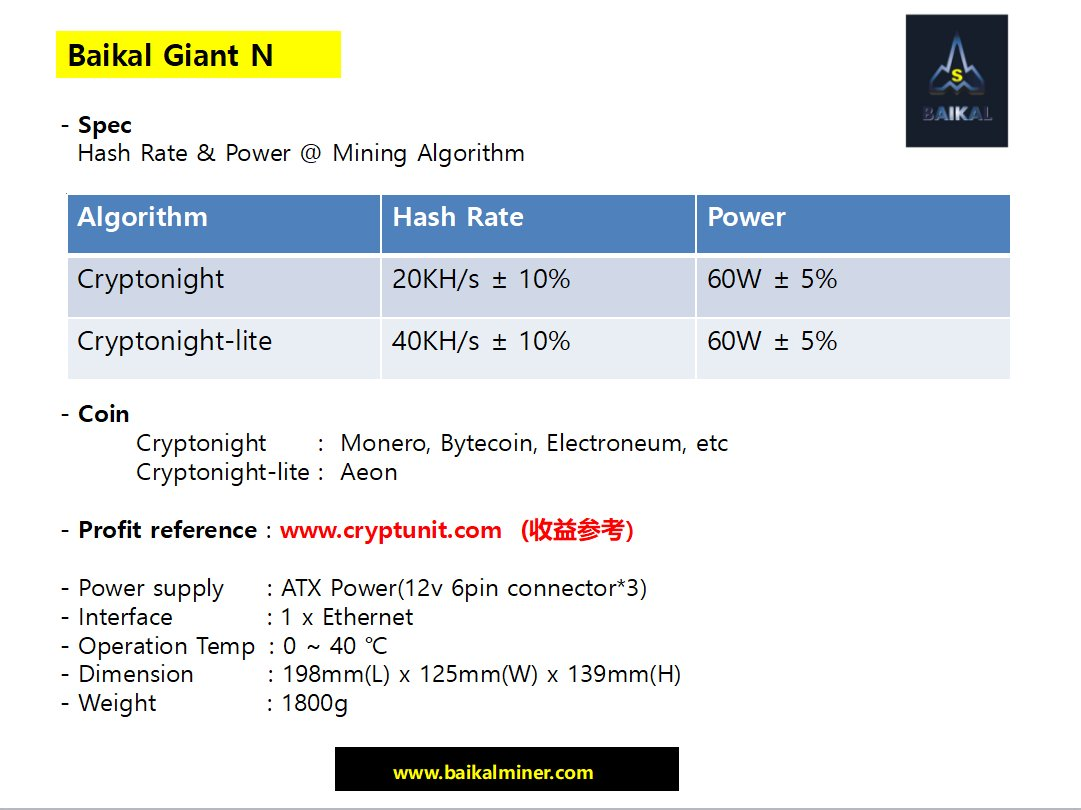Baikal Giant N - Cryptonight, Cryptonight-lite FPGA/ASIC miner