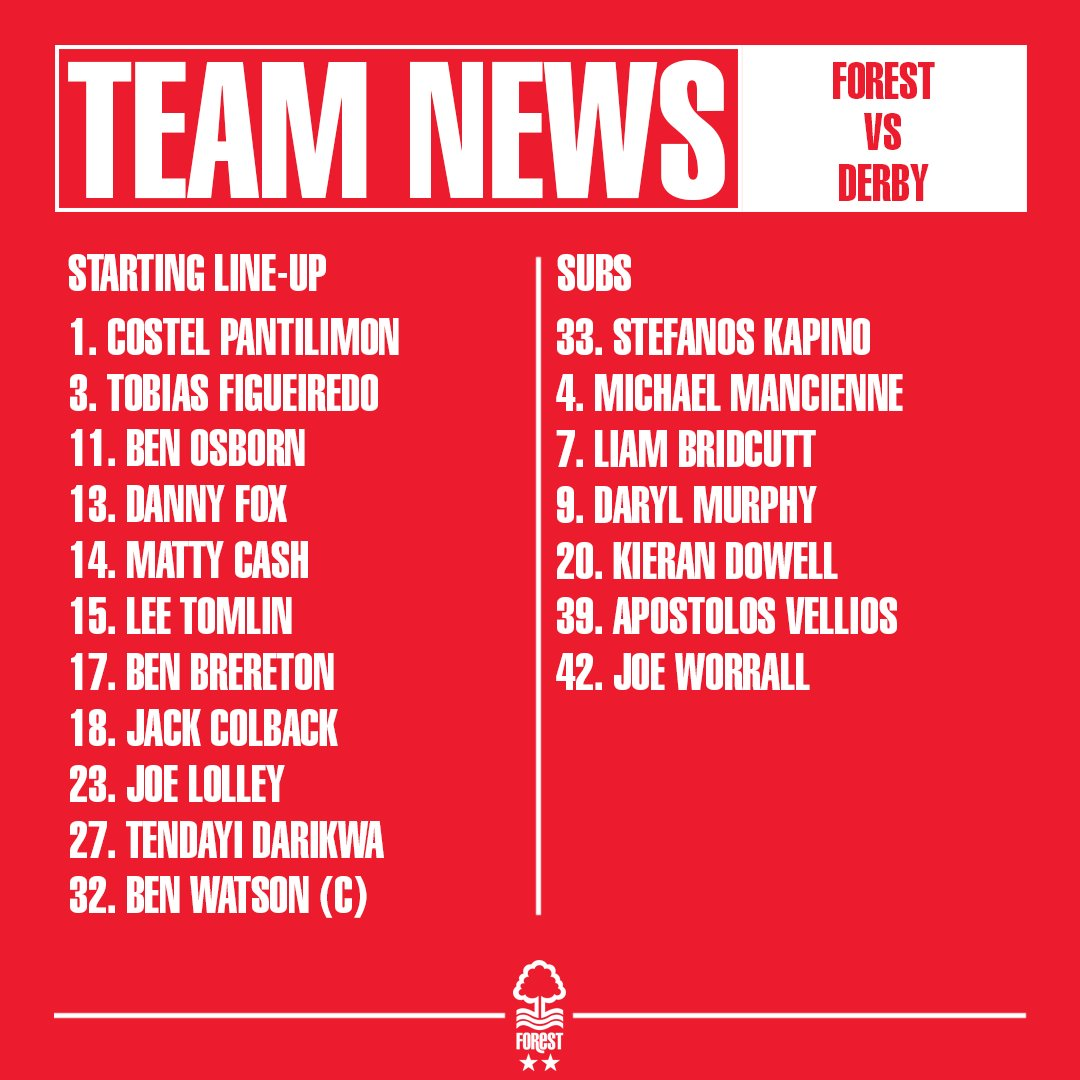 The team news is in and this is how #NFFC line up to face @dcfcofficial...