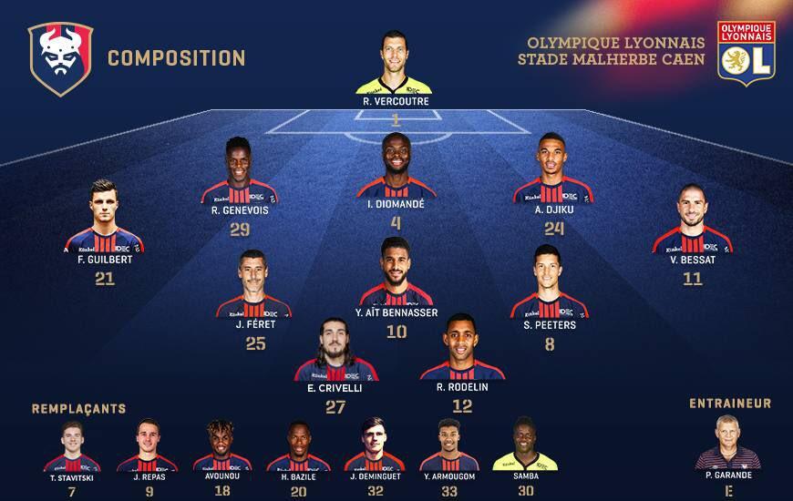 [29e journée de L1] O Lyon 1-0 SM Caen DYBC_toXkAAAoRT