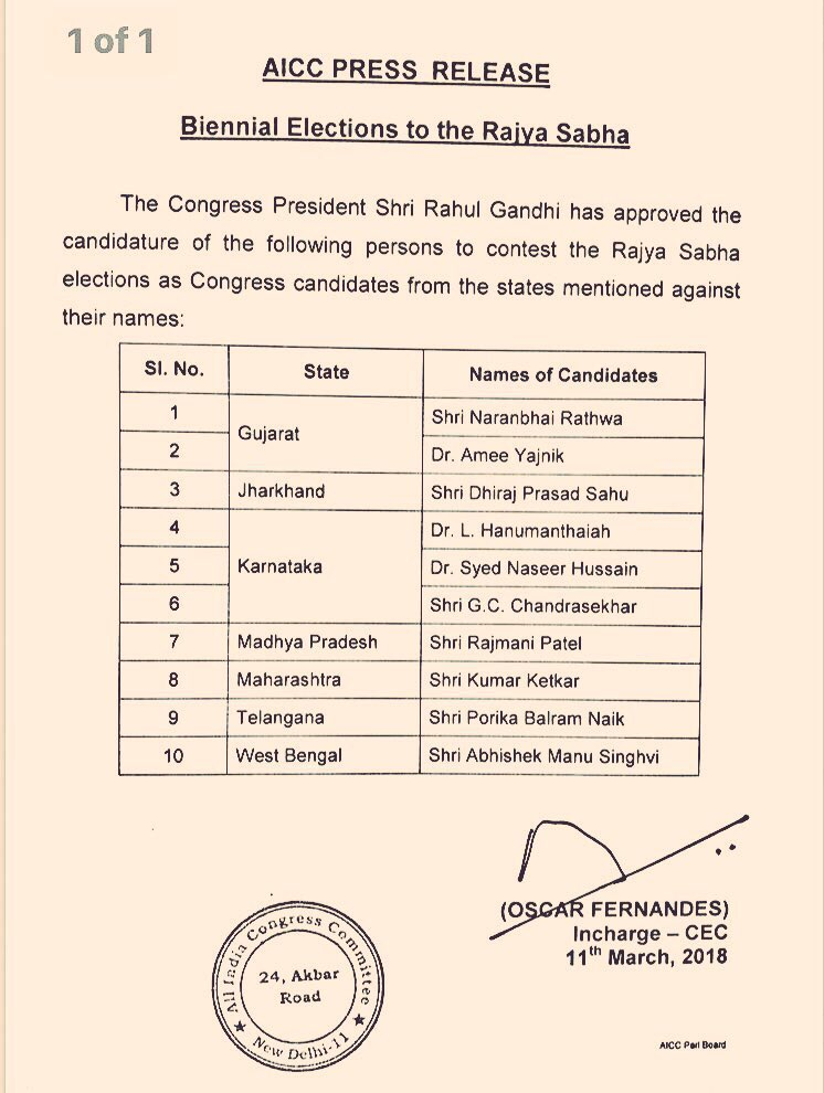 Naran Rathwa and Amiben Yagnik are Congress candidates for two seats of Rajya Sabha