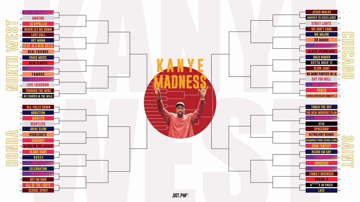 Here's our official #KanyeMadnessBracket