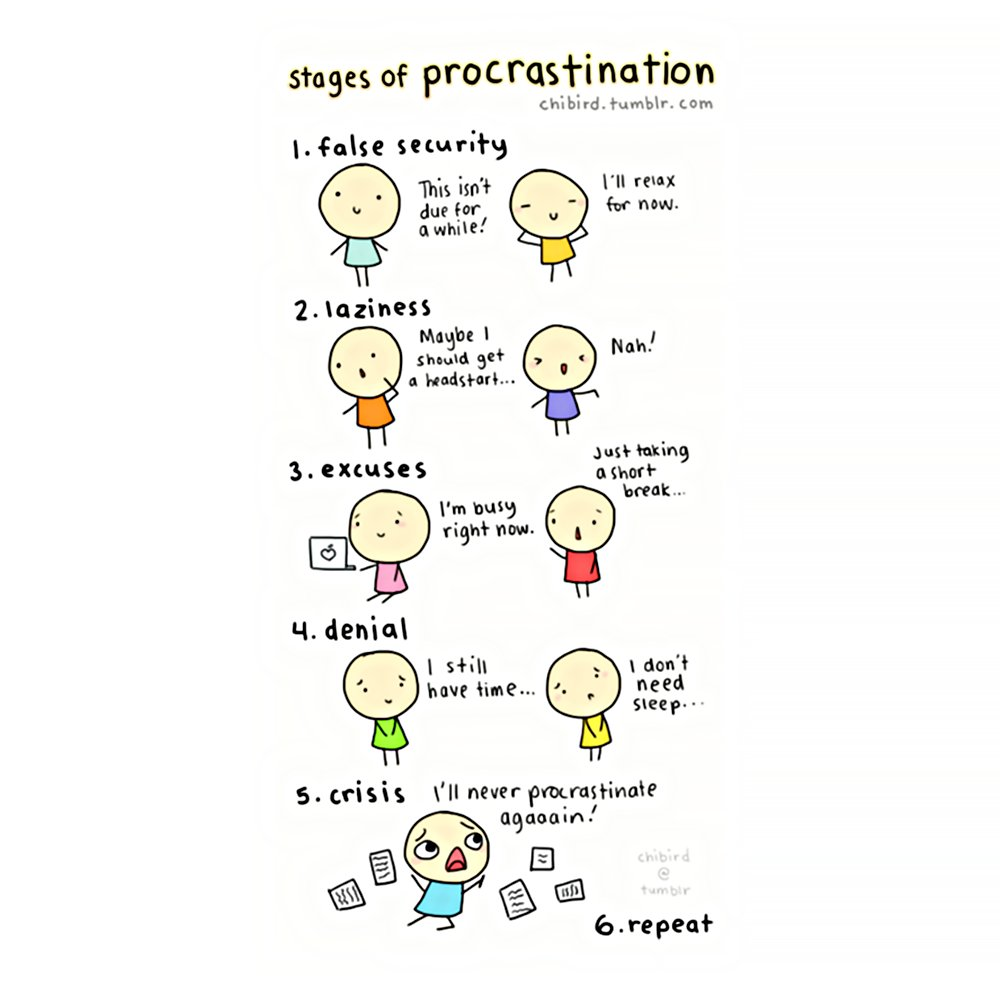Stages of Procrastination 😭 bit.ly/1tKtVem 🎨 by @ChirpBoard