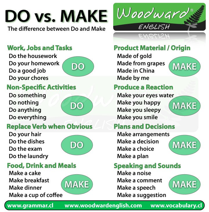 ℹ️ DO vs. MAKE bit.ly/1GczN8w via @WoodwardEnglish
