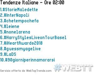 1.#StorieMaledette 2.#InterNapoli 3.#che...