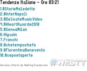 1.#StorieMaledette 2.#InterNapoli 3.#Del...