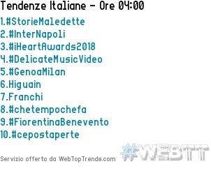 1.#StorieMaledette 2.#InterNapoli 3.#iHe...