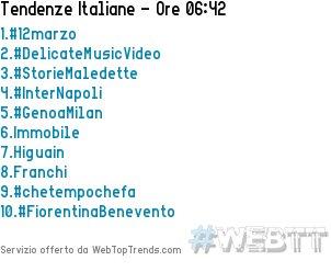 1.#12marzo 2.#DelicateMusicVideo 3.#Stor...