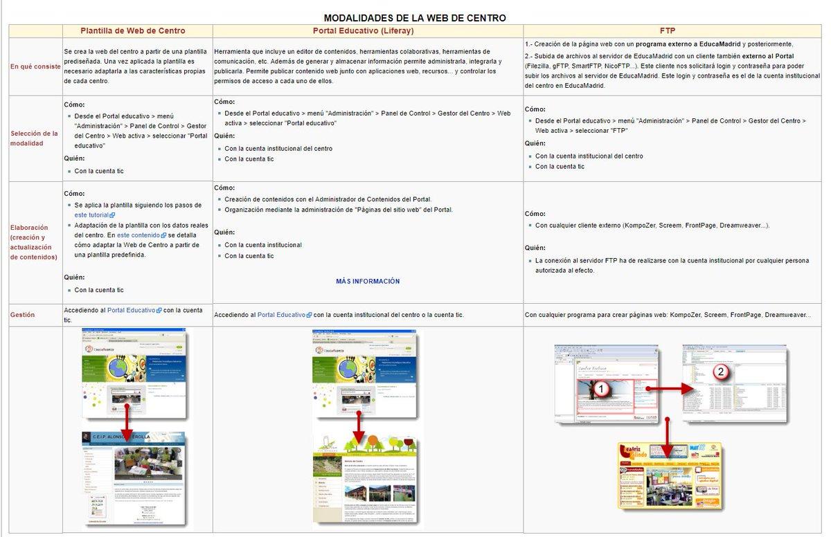 Atractivo Plantillas Web Kompozer Molde - Ejemplo De Colección De ...
