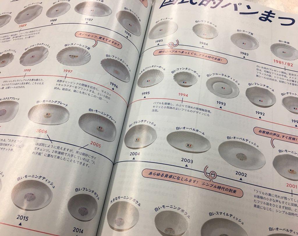 今月号のdancyu、日本三大奇祭のひとつ、ヤマザキ 春のパン祭りのメインアイテム 白いお皿の全ラインナップが掲載。 プレゼント開始が1981年だったり、時代に合わせてかなり変化していたりと知らなかったことばかり 勉強になるな(何のだ