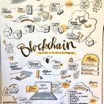 Image for the Tweet beginning: The Future of #Blockchain!  [@evankirstel] MT #fintech