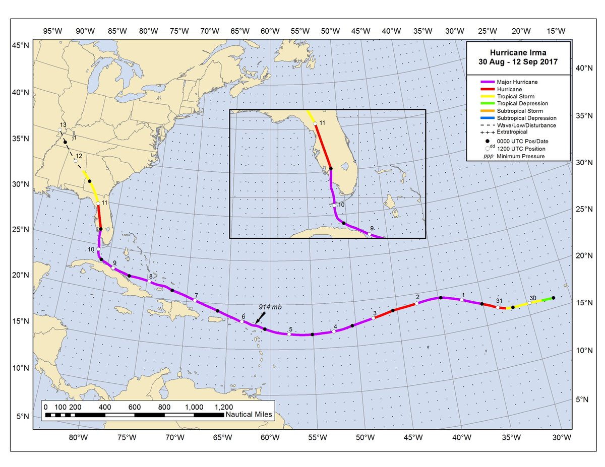 NHC has issued its Tropical Cyclone Report for 2017s Hurricane #Irma - a long-lived Cape Verde hurricane that reached category 5 intensity. It caused widespread devastation & is one of the strongest & costliest hurricanes on record in the Atlantic basin. nhc.noaa.gov/data/tcr/AL112…