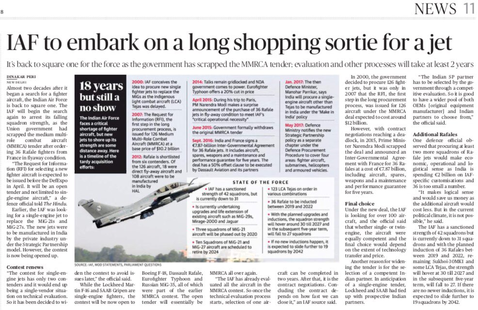 Dinakar Peri On Twitter Iaf To Issue Rfi To Procure New Fighter