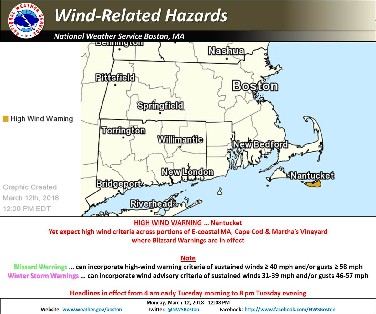 Blizzard Diagrams Mph Car Wiring Explained Harness Nws Boston On Twitter High Wind Warning Posted For Nantucket Yet Rh Com How Do Blizzards Form Diagram Snow Plow