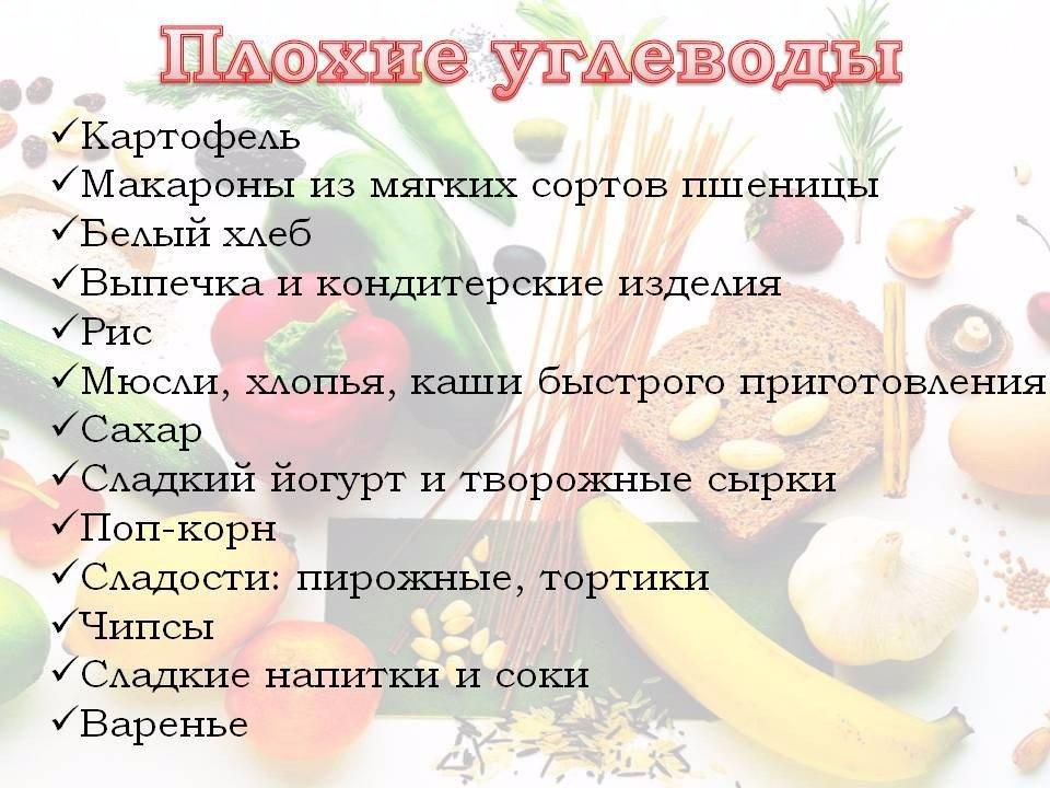 углеводная пища список продуктов для похудения