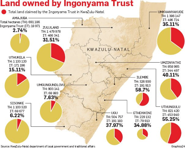 Image result for Ingonyama Trust
