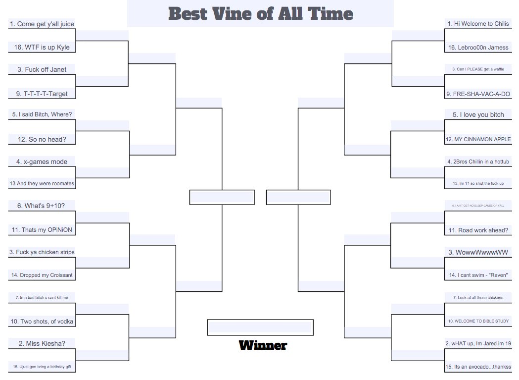 In honor of March Madness, heres a bracket of the best vines of all time (in my opinion). Vote for your picks in the polls below