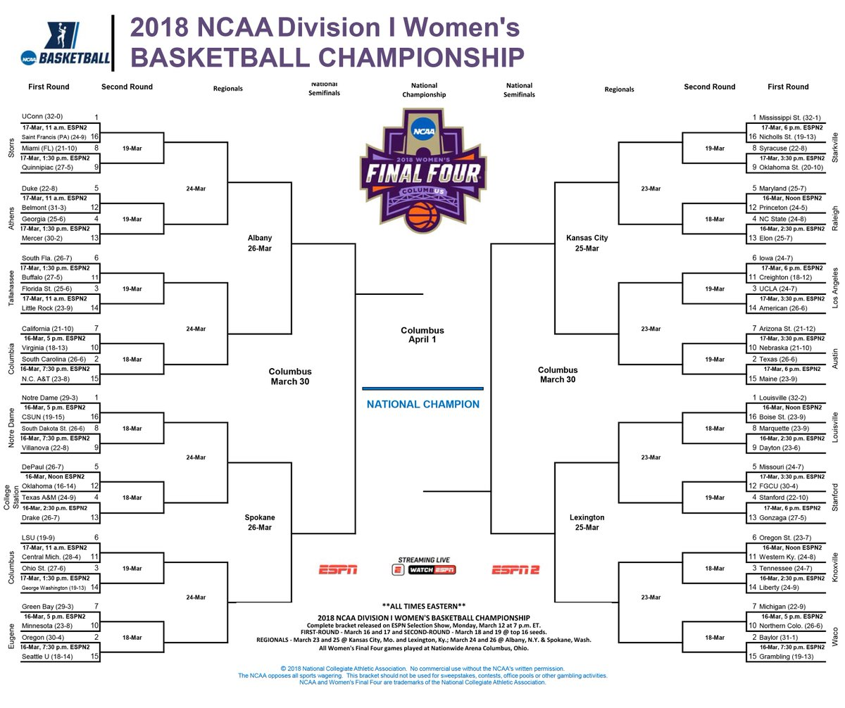 photo about Ncaa Women's Printable Bracket known as NCAA WBB upon Twitter: \