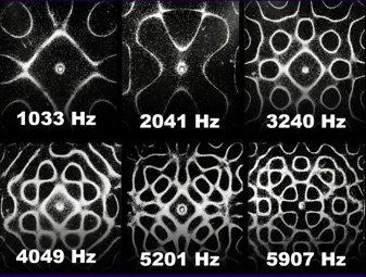 Cette nouvelle étude sur le LSD est un trip à elle toute seule. https://t.co/h7qbWgpExh https://t.co/1jgkPI8ZTb