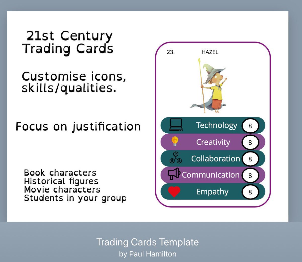 Great For Starting Literary Character Study Get Here Https Www Wizardcodingbook Trading Cards Templates Pic Twitter Ab08uhfjin