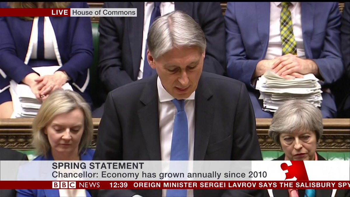UK has seen first sustained fall in debt in 17 years, there is light at the end of the tunnel - @PhilipHammondUK gives #SpringStatement bbc.in/2FEod8V