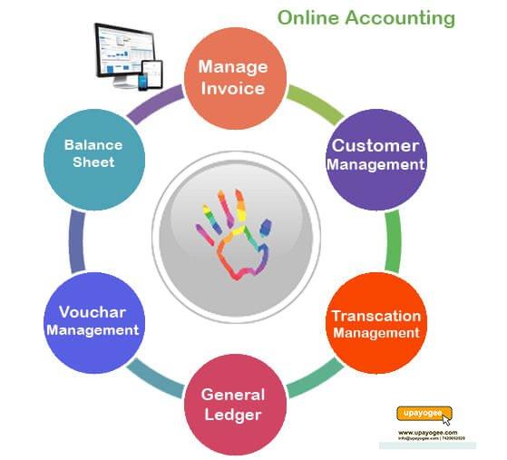 society accounting software   Society Billing Software