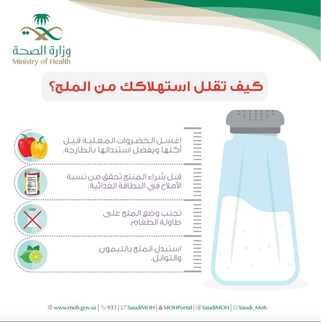 4 خطوات تساعد في تقليل استهلاك «الملح» (إنفوجراف)