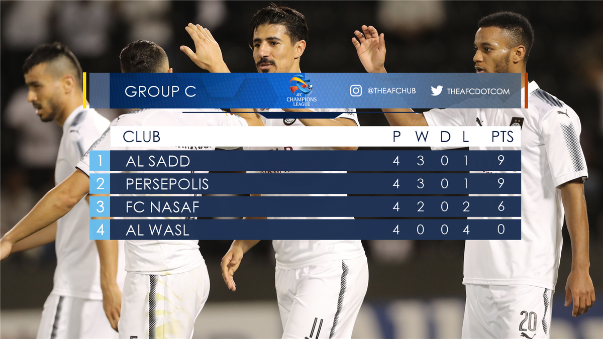 .@AlsaddSC and @fcperspolisir occupy the...