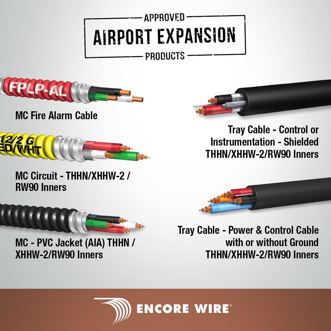 Modern Encore Wire Service Entrance Photos - Electrical Circuit ...