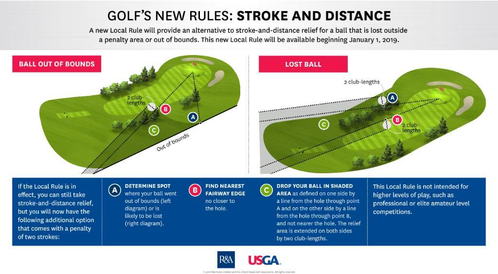 Golfrules2019 Http Usga Org Pic Twitter 3qsuolledc