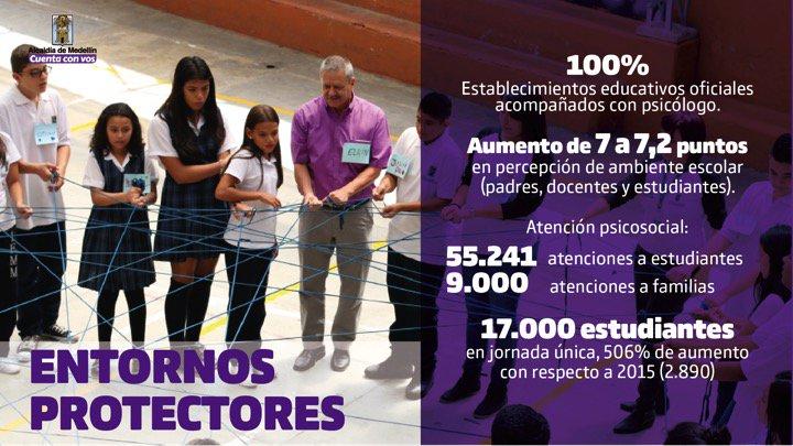 100% de Instituciones Educativas acompañ...