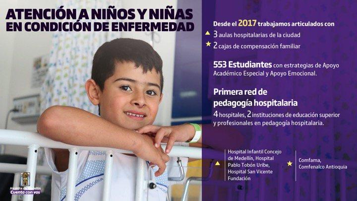 Atención a niños y niñas en condición de...