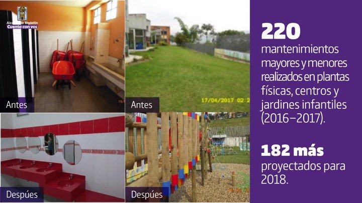 220 mantenimientos en Instituciones Educ...