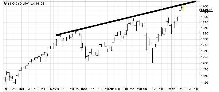 Хроника падения S&P500. Черный Лебедь.