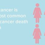Image for the Tweet beginning: Ovarian cancer is the sixth