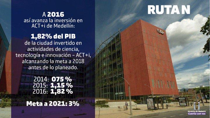 Así va @Ruta_N. #2AñosConVos https://t.c...