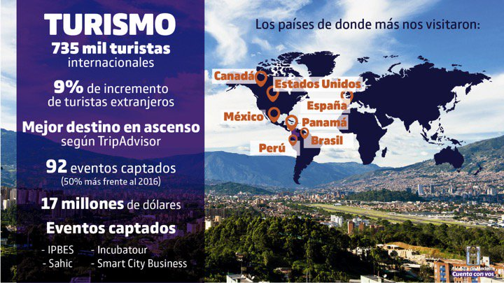 Turismo. #2AñosConVos https://t.co/m4TYH...