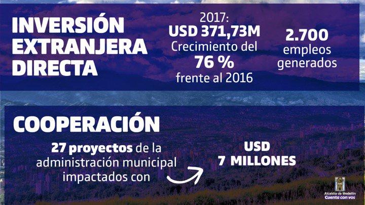 Inversión extranjera. #2AñosConVos https...