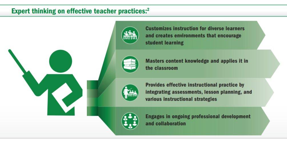 Rel Central On Twitter Hey Teachers Discover Effective Teacher