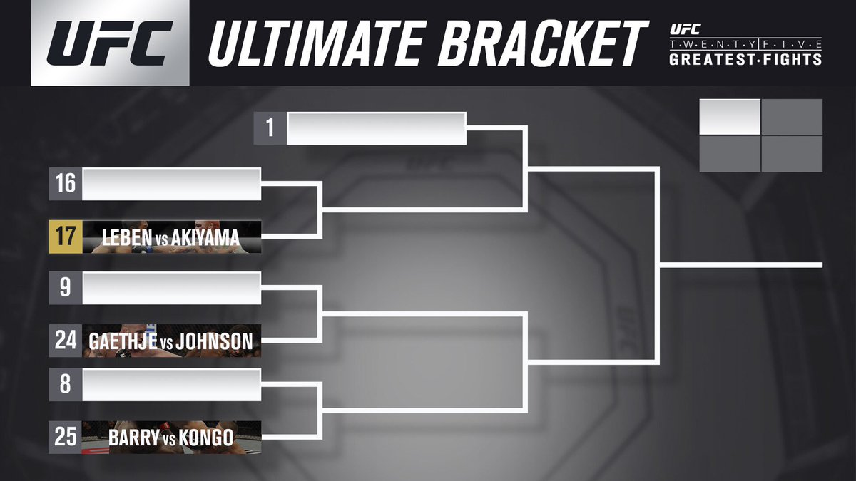 20-17 are in! Agree with our seeding so far? Dont forget the Ultimate Bracket reveal + voting begins March 21! #UFC25Years