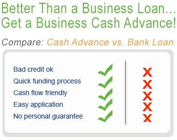 Money loans in okc picture 8