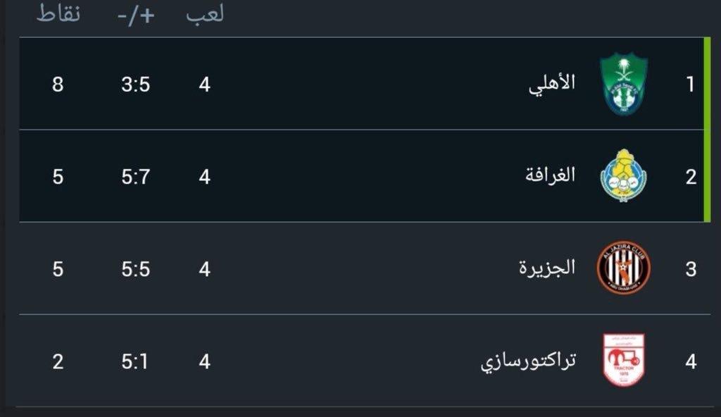 عبدالله بالحداد's photo on #الاهلي_الغرافه