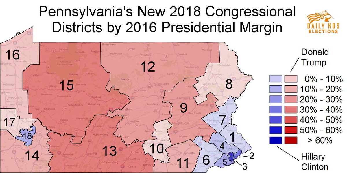 While we wait on #PA18 results, heres @DKElections complete guide to Pennsylvanias new court-drawn congressional map, with 2016, 2012, & 2008 presidential results by district & a whole host of other data: dailykos.com/stories/2018/2…