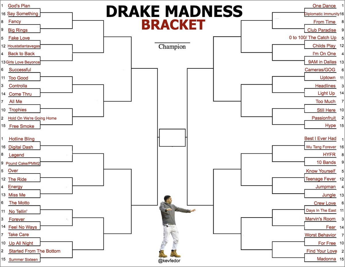 Drake (Songs) March Madness Bracket - Page 4 « Kanye West Forum