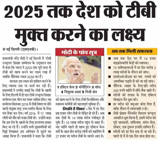 A TB-free India by 2025.