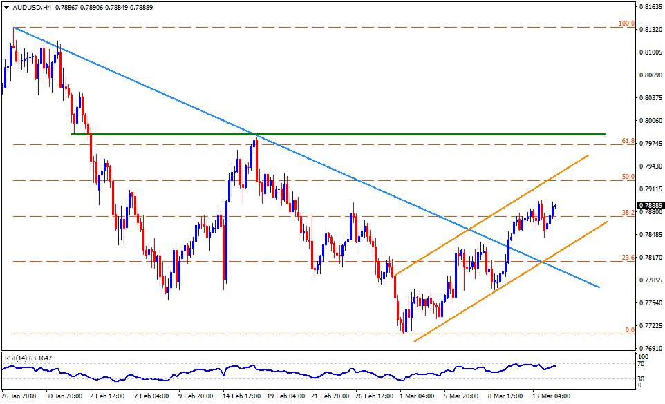 _http //forex.tradingcharts.com/chart/