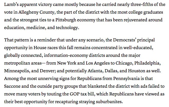 Lamb was able to keep the GOP's margin down among the white working class, but the big gains were still among white suburbanites https://t.co/BTdBnYrW7X